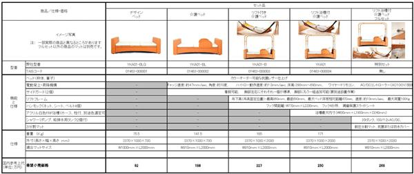 Shiyo-Kakaku20150529_1